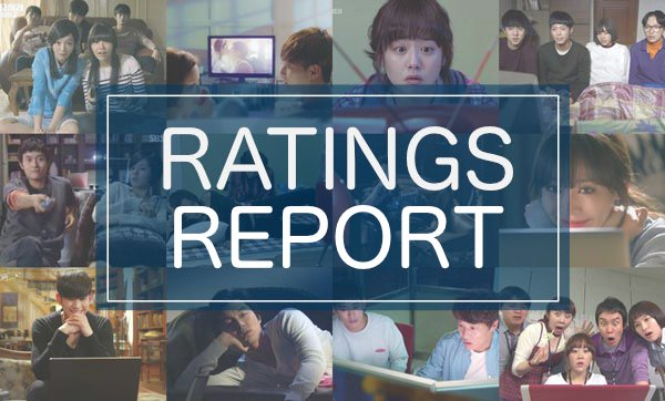 Drama viewership ratings for the week of Sep. 17-23, 2018