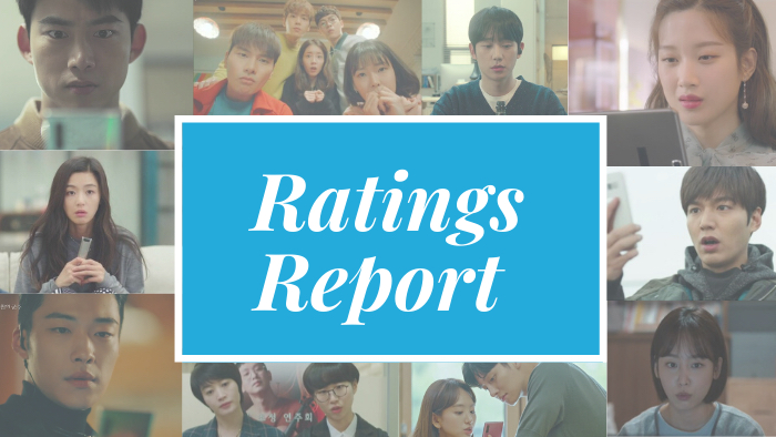 Drama viewership ratings for the week of June 29-July 5, 2020